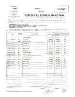 Tableau CM 23-05-2020
